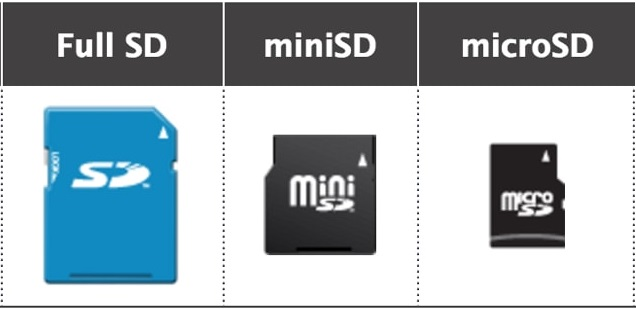 memory card or sd card size mini micro and standard,