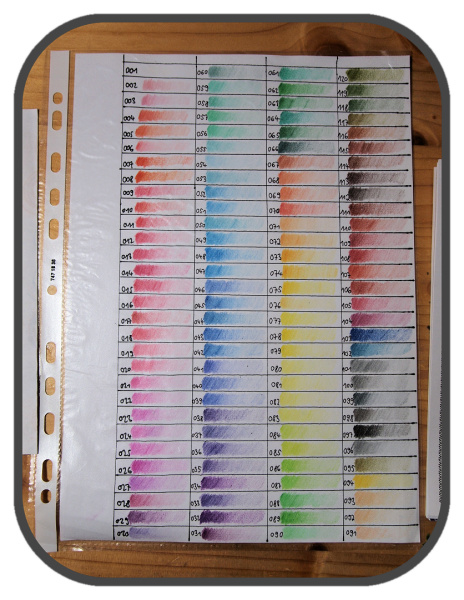Selbst erstellte Farbtabelle: Zenacolor