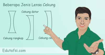 Jenis-jenis lensa cekung