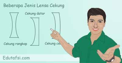 juga dikenal lensa cekung yang bentuknya melengkung ke dalam CIRI-CIRI LENSA CEKUNG DAN KEGUNAANNYA SEHARI-HARI