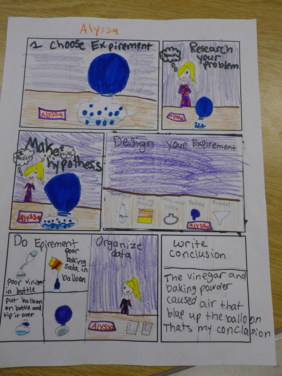Fabulous In Fifth Scientific Method Comic Strips