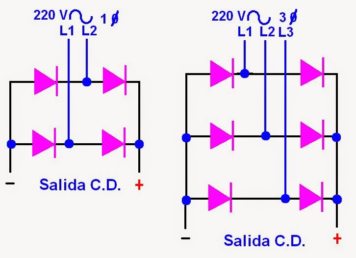 Circuito Rectificador : Coparoman rectificador de onda completa
