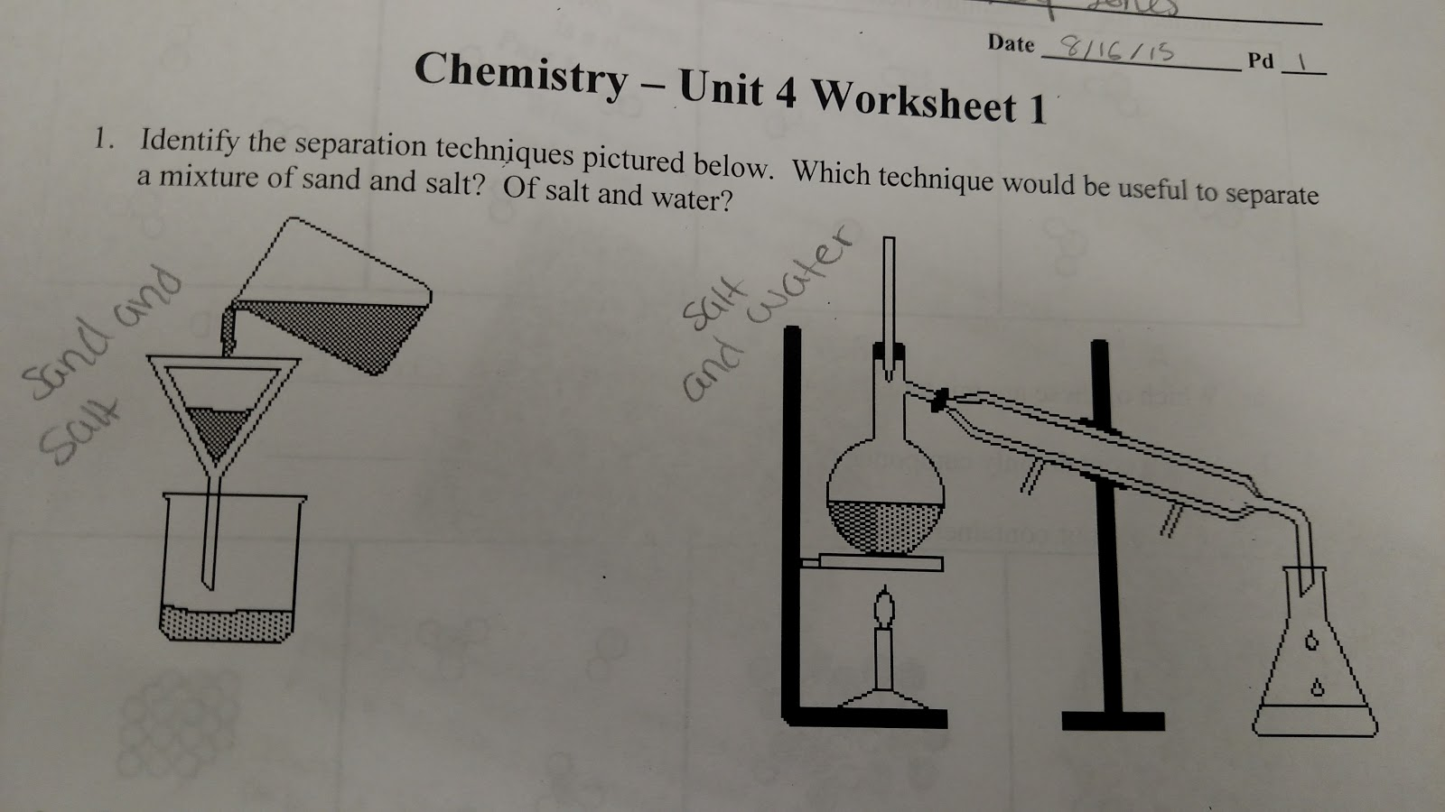 Chemistry Unit 4 Worksheet 1 The Worst Advices We Ve Heard