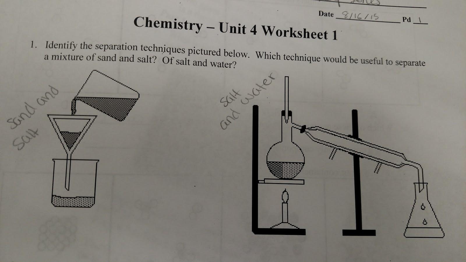 chemistry unit 4 worksheet 1 The Worst Advices We've Heard - Grad ...