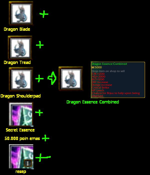 Saatnya Untuk Mengupgrade Dragon Essence Combined Panduan