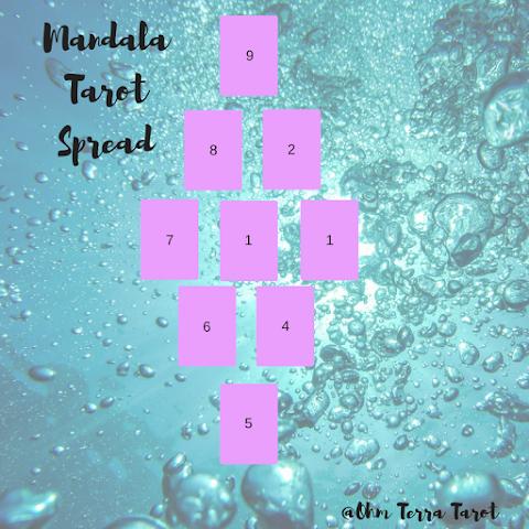 Mandala Tarot Spread