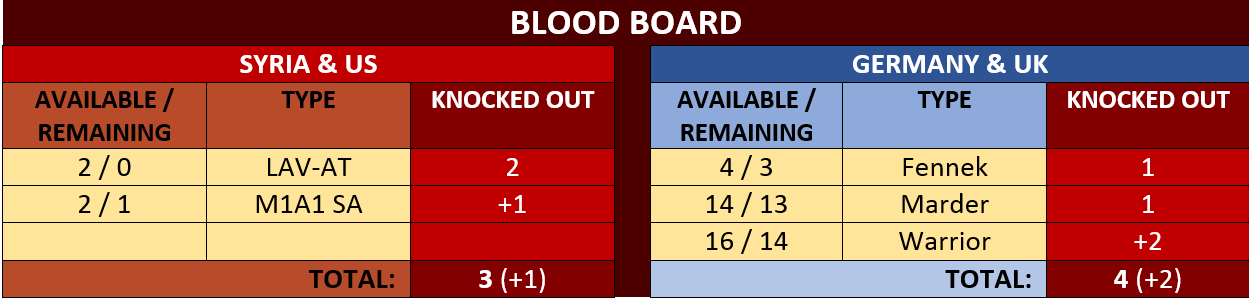 Blood-Board+12.png