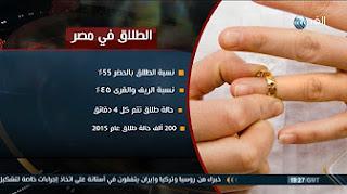 برنامج ساعة من مصر حلقة الاثنين 6-2-2017