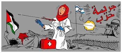 Siapa Ali Banat Dan Razan Asyraf Najjar?