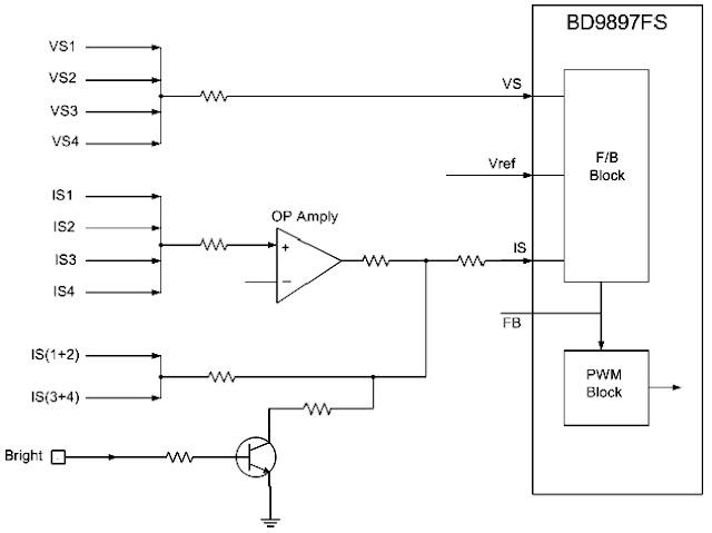 Hình 30 - Điện áp hồi tiếp để ổn định điện áp HV được đưa về chân VS, điện áp hồi tiếp để ổn định dòng điện qua bóng cao áp và điều chỉnh độ sáng trên màn hình được đưa về chân IS