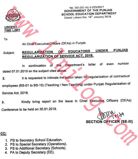 Punjab District Executive Director CEO
