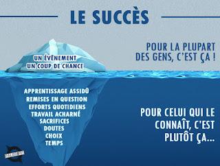 iceberg réussite