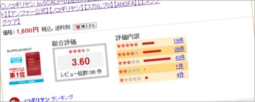 育毛目的のノコギリヤシサプリメント比較!