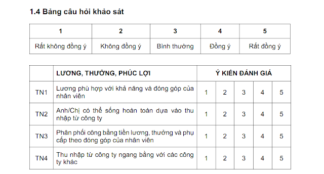 huong dan su dung spss 20 phamlocblog