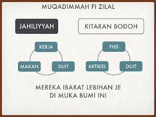Fi Zilalil Quran 1