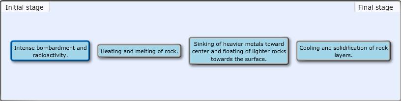 the study of astronomy pdf