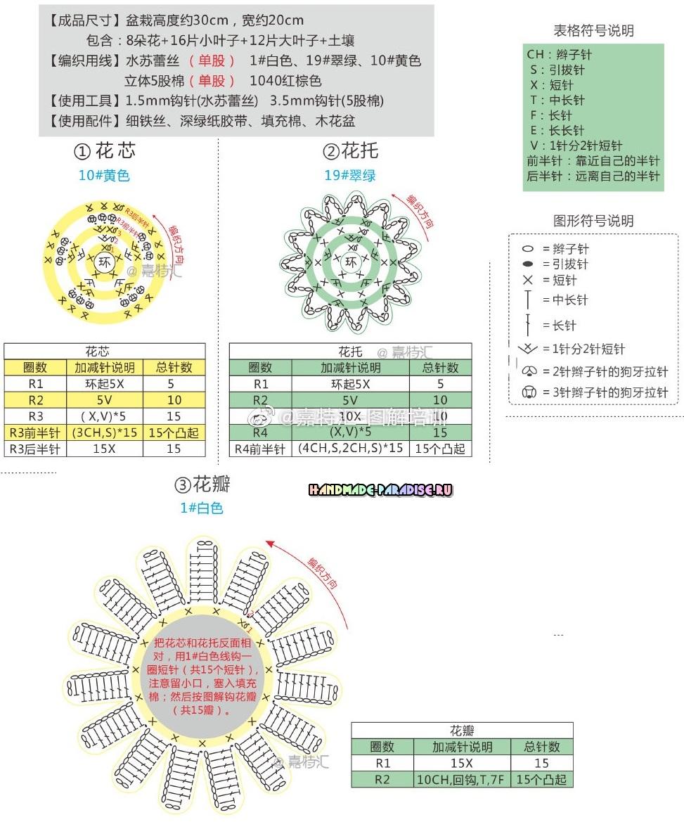 Схемы вязания крючком ромашки (1)