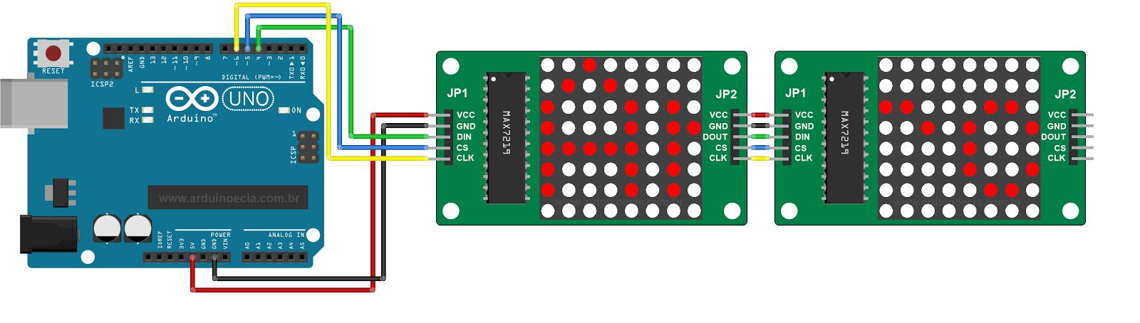 Painel de Leds Arduino e Módulo matriz de leds Max7219