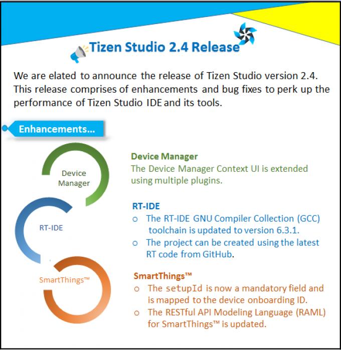 SAMSUNG WORLD: Объявлено о выходе новой версии TIZEN Studio 2 4