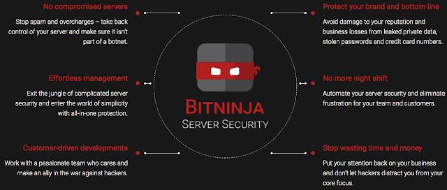 Bitninja server security