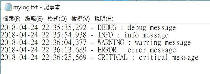 小狐狸事務所: Python 學習筆記: 日誌(logging) 模組測試