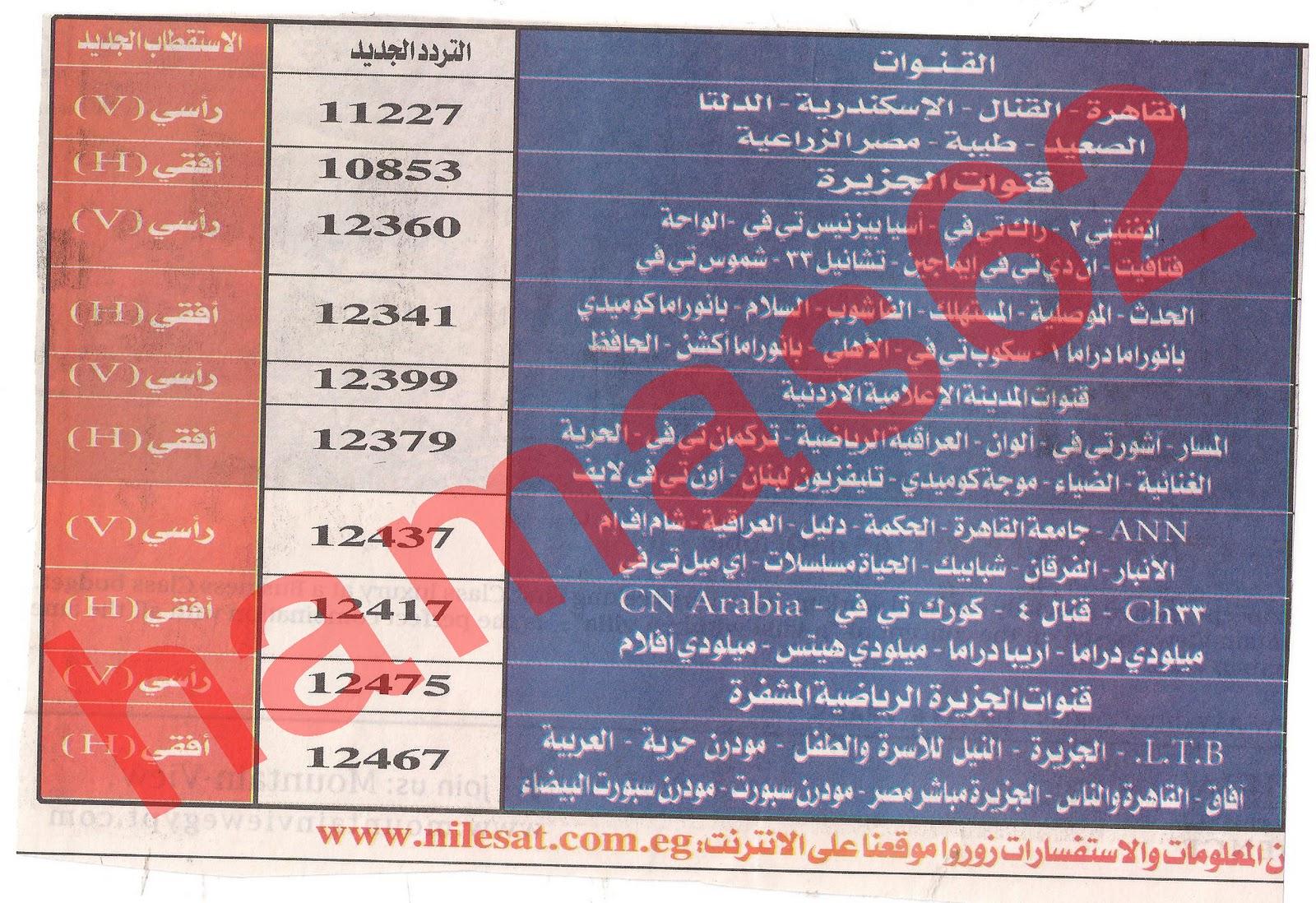 تردد قناة الجزيرة مباشر مصر الجديد اكتوبر 2011 حصرى