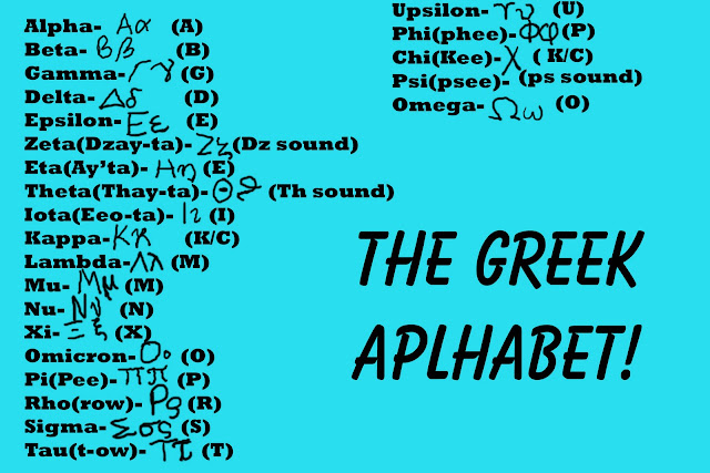 Alpha beta charlie alphabet