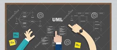 Pengertian UML dan Contoh Diagram UML Menurut Para Ahli_