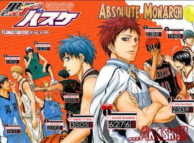 Kuroko No Basket Fan Poll ke-3