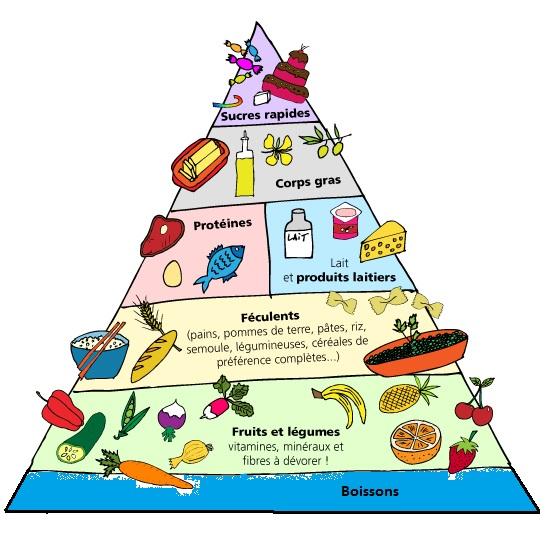 https://3.bp.blogspot.com/-aMsKnKi6_mk/UZ_YjdQ0-OI/AAAAAAAAAaA/U4V_6_ka_kY/s1600/pyramide4.jpg