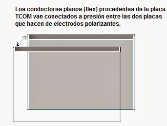 forma en que se conectan al display lcd los conductores planos