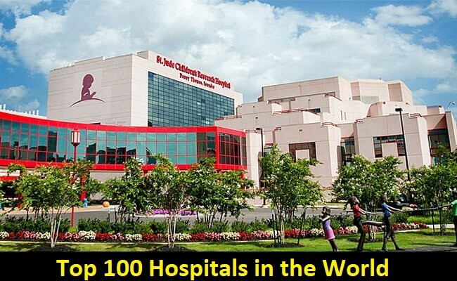 Top hospitals in the World