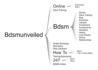BDSM Unveiled keywords