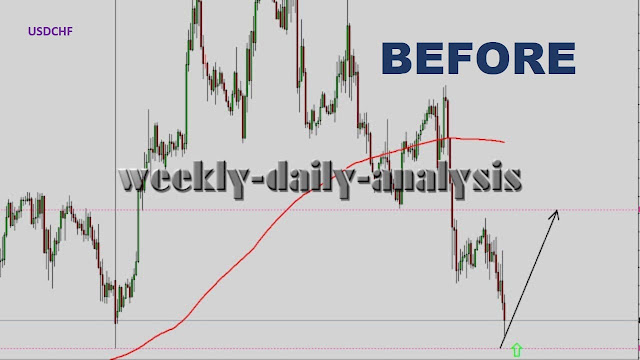http://www.weekly-daily-analysis.co/2019/02/usdchf-daily-analysis-february-20-02.html