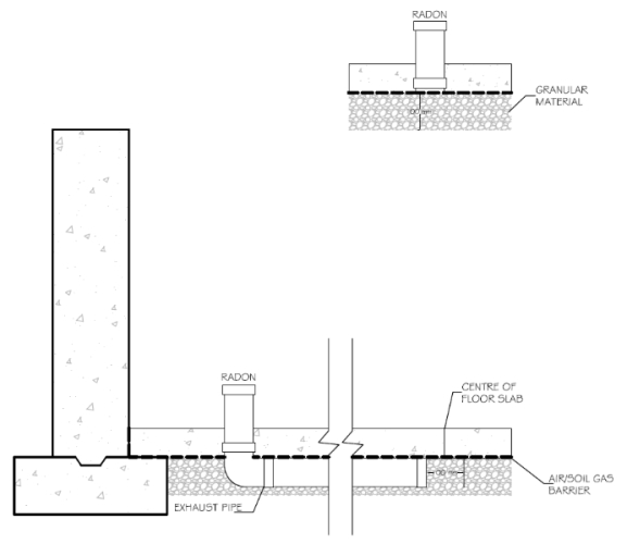 Radon Gas Bc Building Code