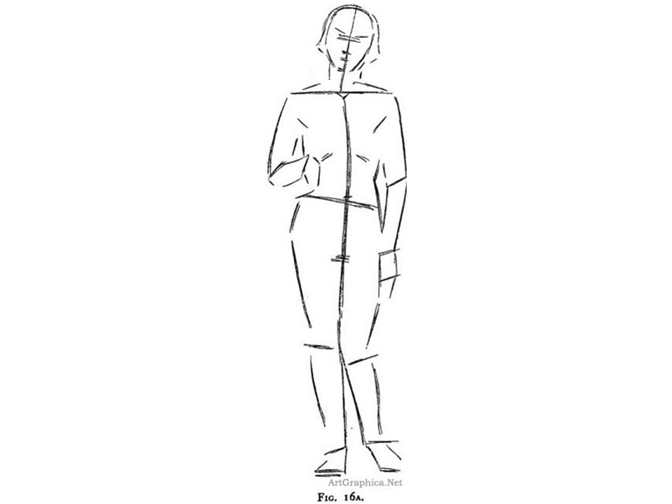 APOYO DIBUJANDOLOTODO: Figura Humana 2