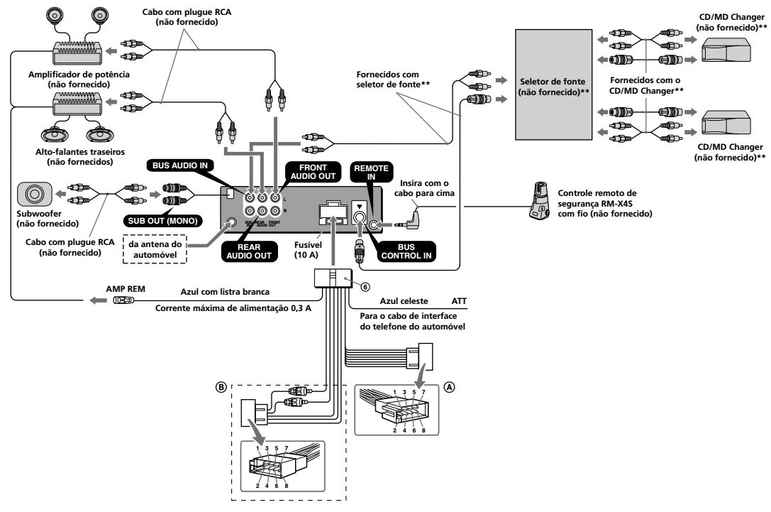 Sony Xplod Wiring Diagram Sony Car Stereo Wiring Harness Diagram