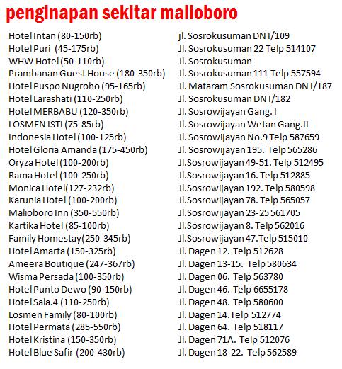 Daftar Losmen Murah di Malioboro Harga 70 Ribuan