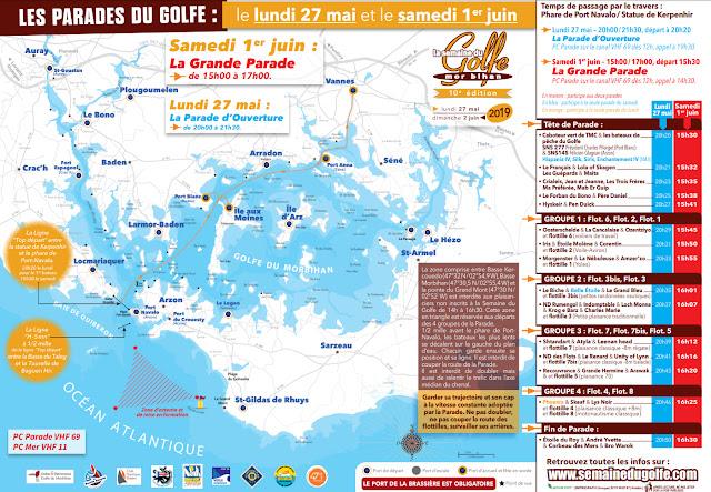 Parades du Golfe du Morbihan Bretagne