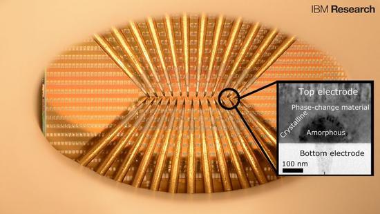 IBM製成第一個人造神經元,可像人腦一樣運算|數位時代