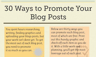 30+ Ways to Promote Your Blog Posts
