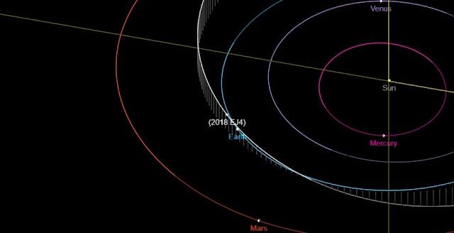 potentially hazardous asteroid 2018 ej4 flies by earth