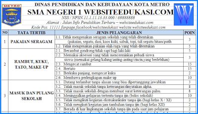 Tata Tertib Siswa dan Point Pelanggaran SMA/SMK Tahun 2018/2019