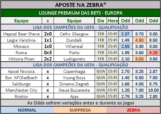 LOTOGOL 821 - GRADE BETS EUROPA 02