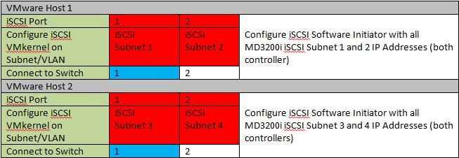 Cosonok's IT Blog: November 2011