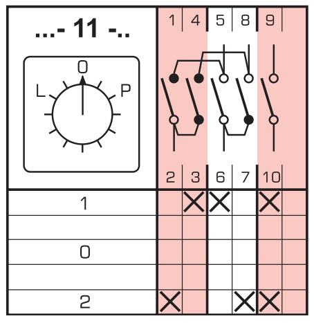 Jak podłączyć 3-kierunkowy przełącznik