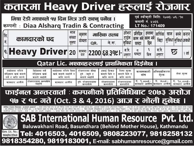 FREE VISA, FREE TICKET Jobs For Nepali In Qatar Salary- Rs.64,319/