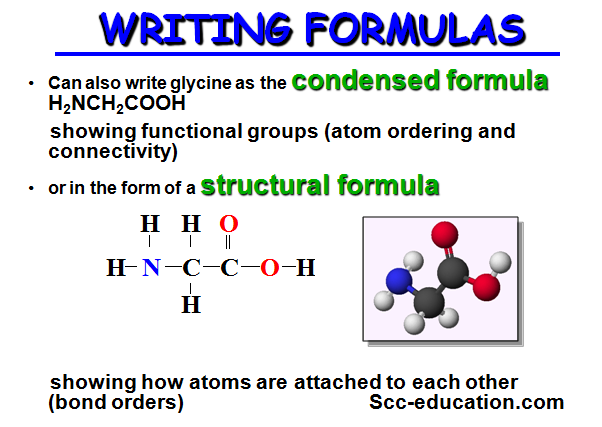 writing chemical formula,Compounds & molecules,MOLECULAR FORMULAS