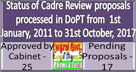 cadre-review-status-dopt-order