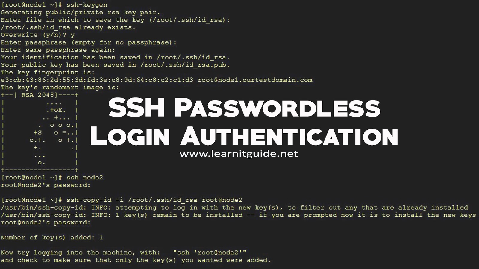 linux ssh key without password
